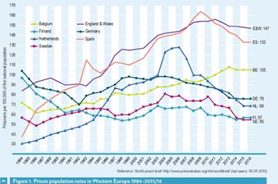 USA: Gefängnisse als lukrative Profitquelle, Reformimpulse des Bundes und das Aufbegehren einiger Insassen. Und bei uns?